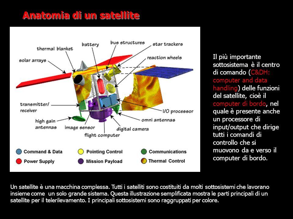 Un satellite è una macchina complessa. Tutti i satelliti sono costituiti da molti sottosistemi che lavorano insieme come un solo grande sistema. Quest