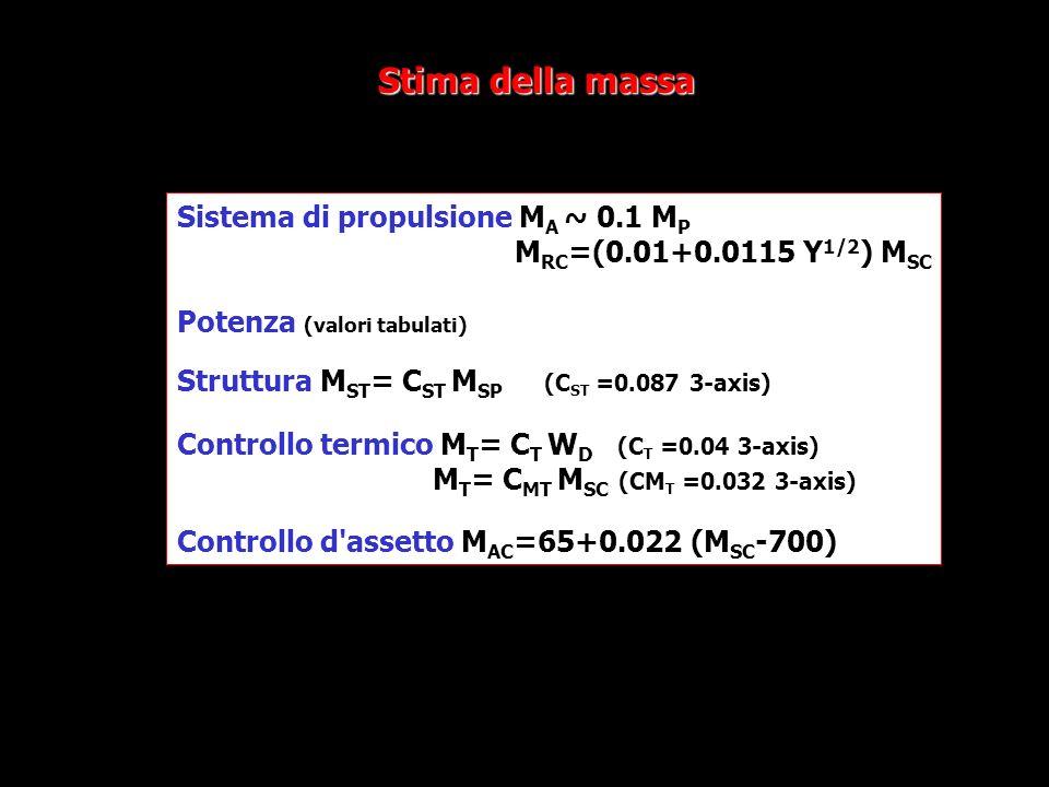 Stima della massa Sistema di propulsione M A ~ 0.1 M P M RC =(0.01+0.0115 Y 1/2 ) M SC Potenza (valori tabulati) Struttura M ST = C ST M SP (C ST =0.0