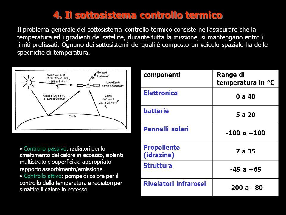 4. Il sottosistema controllo termico Il problema generale del sottosistema controllo termico consiste nell'assicurare che la temperatura ed i gradient