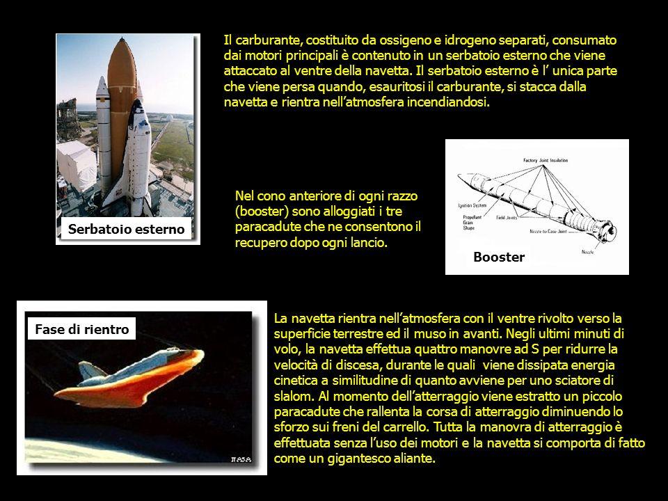 Nel cono anteriore di ogni razzo (booster) sono alloggiati i tre paracadute che ne consentono il recupero dopo ogni lancio. Il carburante, costituito