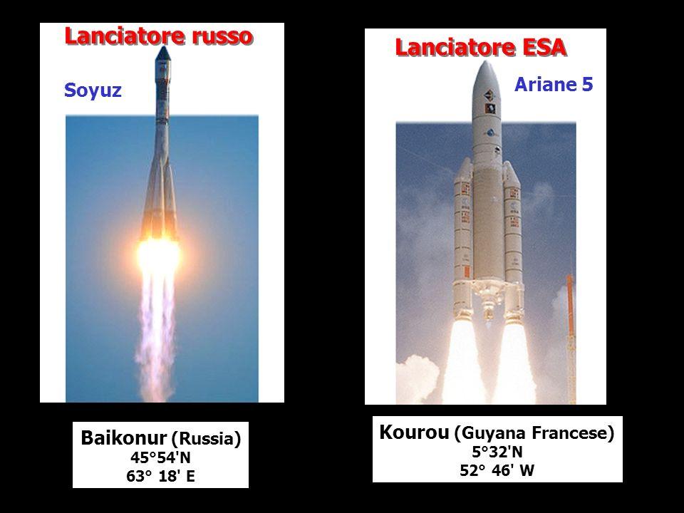 Soyuz Baikonur (Russia) 45°54'N 63° 18' E Ariane 5 Lanciatore ESA Lanciatore russo Kourou (Guyana Francese) 5°32'N 52° 46' W