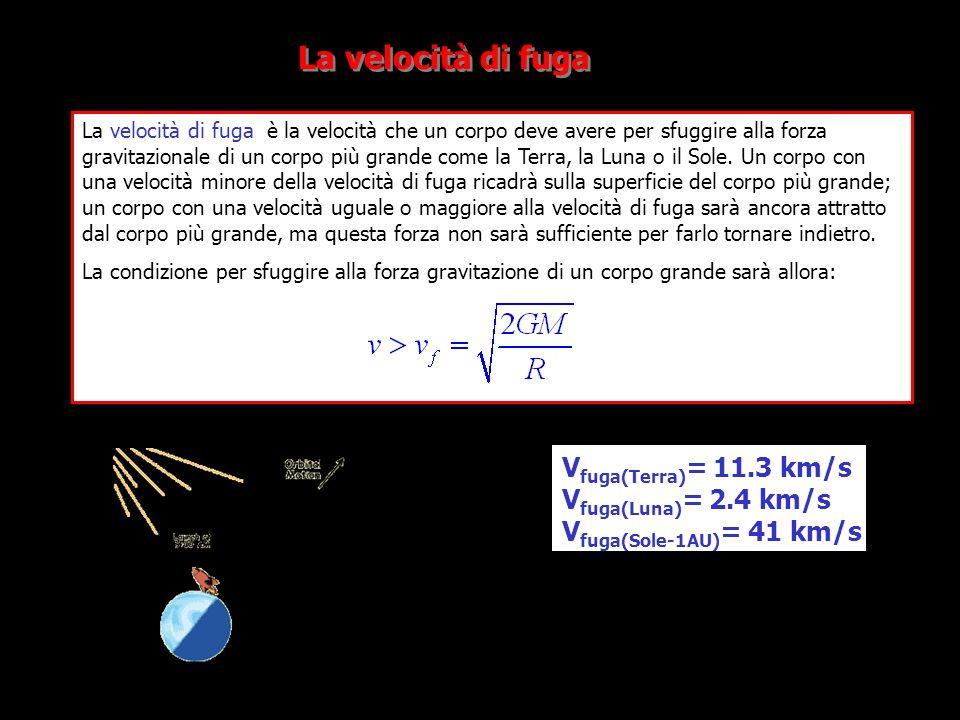 La velocità di fuga è la velocità che un corpo deve avere per sfuggire alla forza gravitazionale di un corpo più grande come la Terra, la Luna o il So