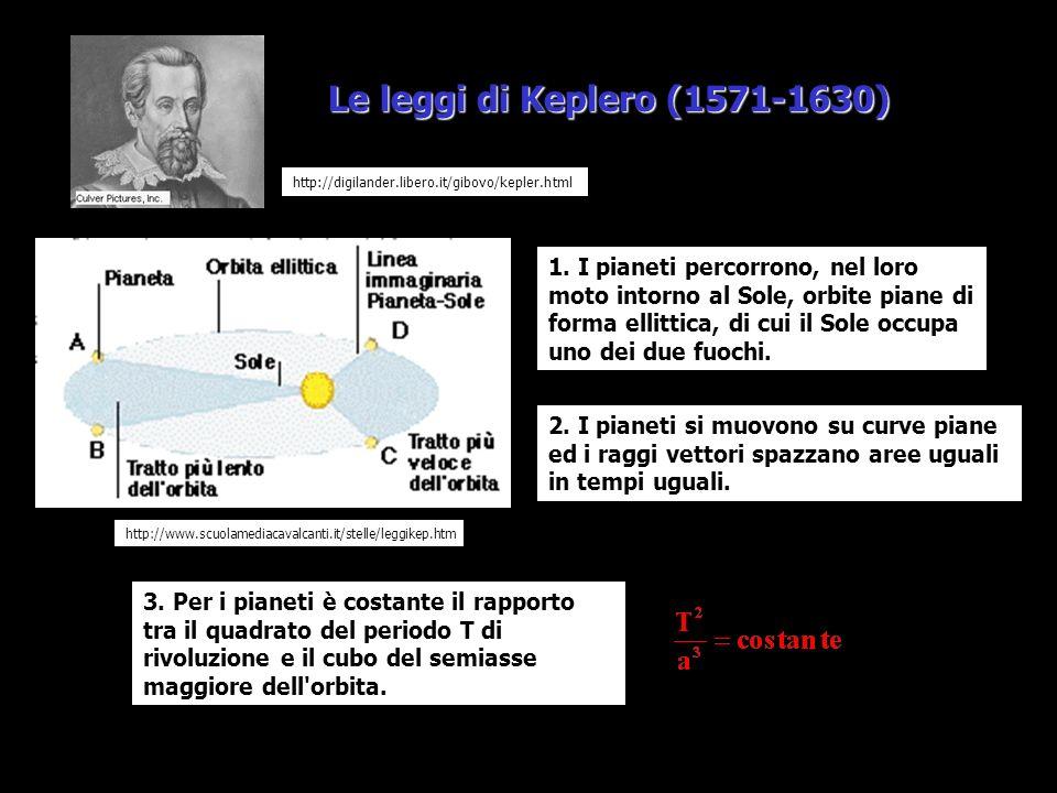 Le leggi di Keplero (1571-1630) 1. I pianeti percorrono, nel loro moto intorno al Sole, orbite piane di forma ellittica, di cui il Sole occupa uno dei