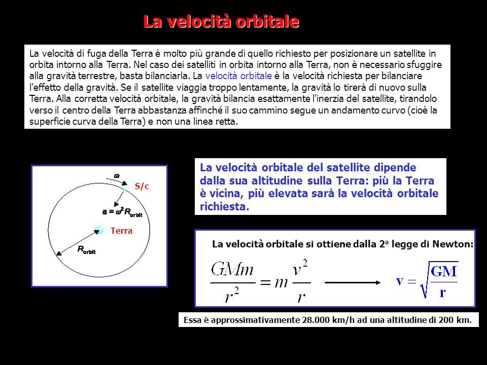 La velocità di fuga della Terra è molto più grande di quello richiesto per posizionare un satellite in orbita intorno alla Terra. Nel caso dei satelli
