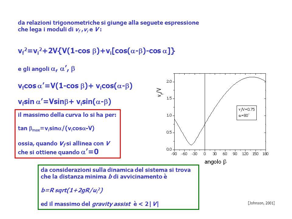 da relazioni trigonometriche si giunge alla seguete espressione che lega i moduli di v f,v i e V : v f 2 =v i 2 +2V{V(1-cos )+v i [cos( - )-cos ]} e g