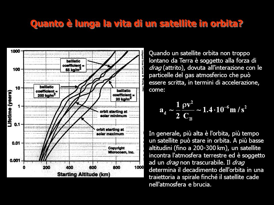 Quanto è lunga la vita di un satellite in orbita? Quando un satellite orbita non troppo lontano da Terra è soggetto alla forza di drag (attrito), dovu