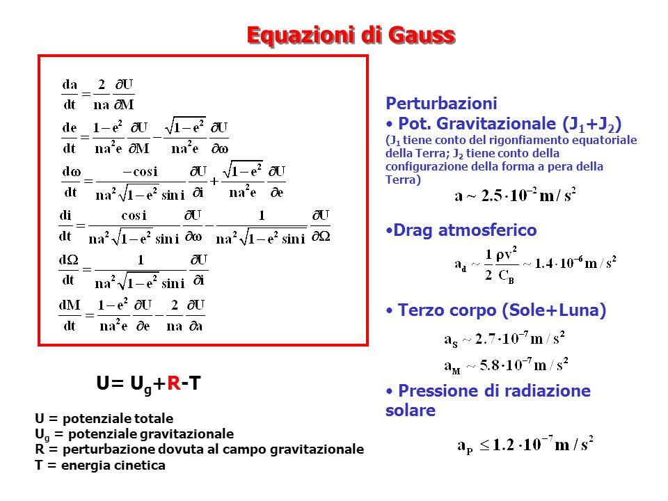 Equazioni di Gauss U= U g +R-T Perturbazioni Pot. Gravitazionale (J 1 +J 2 ) (J 1 tiene conto del rigonfiamento equatoriale della Terra; J 2 tiene con
