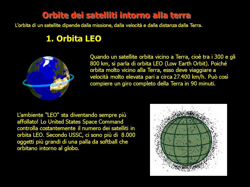 Orbite dei satelliti intorno alla terra 1. Orbita LEO Lorbita di un satellite dipende dalla missione, dalla velocità e dalla distanza dalla Terra. L'a