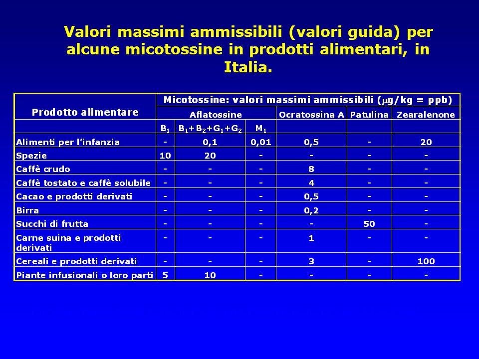 Valori massimi ammissibili (valori guida) per alcune micotossine in prodotti alimentari, in Italia. Circolare Ministeriale n. 10, del 9 giugno 1999 (G