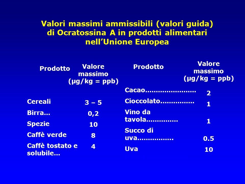 Valori massimi ammissibili (valori guida) di Ocratossina A in prodotti alimentari nellUnione Europea Prodotto Cereali Birra… Spezie Caffè verde Caffè