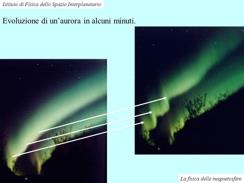 La fisica delle magnetosfere Istituto di Fisica dello Spazio Interplanetario Esempi di aurore.