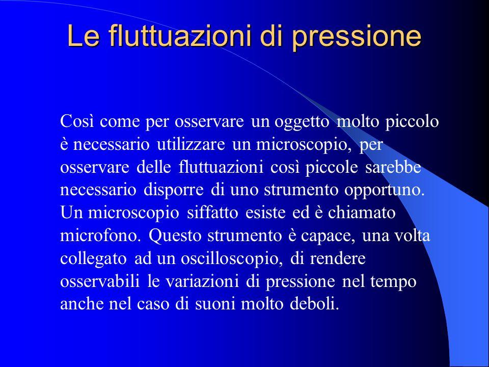 Le fluttuazioni di pressione Nei fluidi, lo spostamento delle particelle indotto dal segnale sonoro è associato a una piccola variazione di pressione.