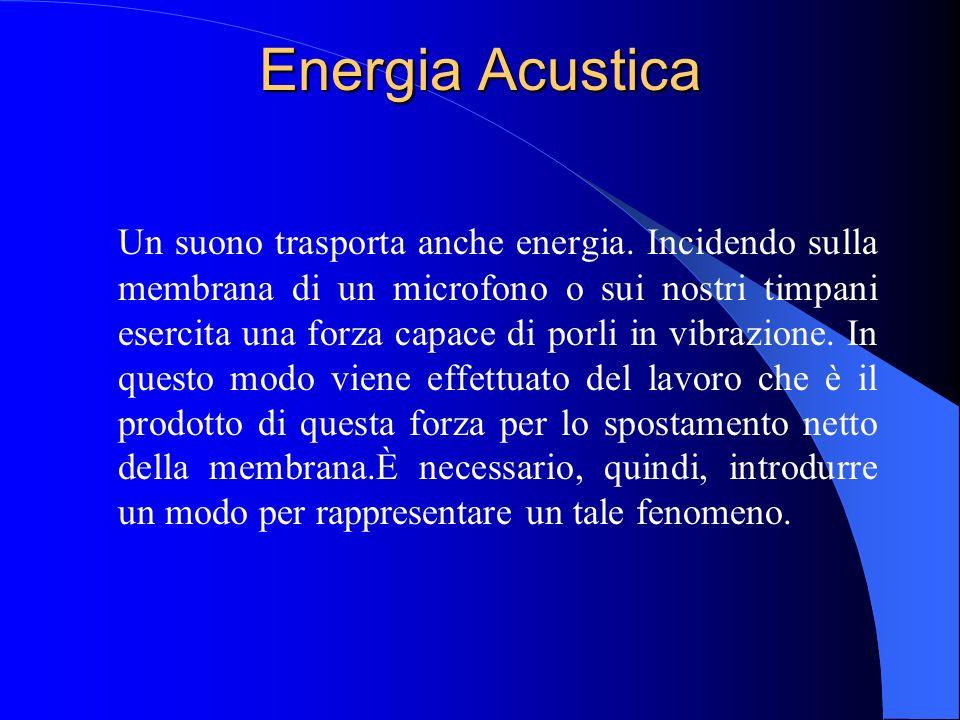 La pressione acustica in aria La pressione acustica in un fluido è una variazione di pressione tra due stati fisici: quello di quiete e quello che si