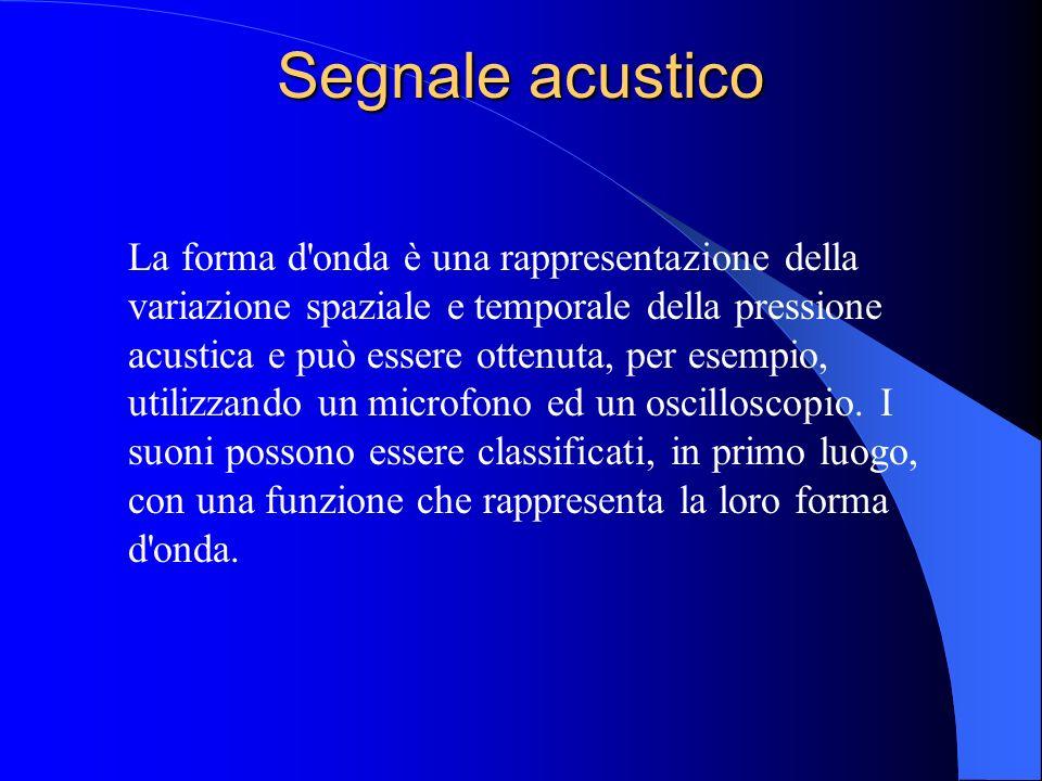 Segnale acustico Un segnale acustico è la variazione temporale della pressione acustica in un dato punto dello spazio o, più in generale, la distribuz
