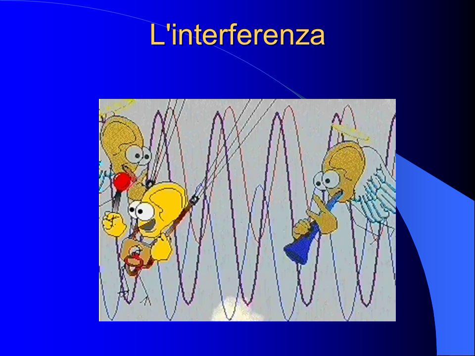 L'interferenza In ogni punto dello spazio la pressione acustica totale prodotta da due o più sorgenti è la somma algebrica delle pressioni prodotte da