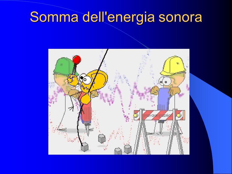 Somma dell'energia sonora Quando si sovrappongono due sorgenti di tipo random (ad esempio il rumore di due martelli pneumatici), non si verifica alcun