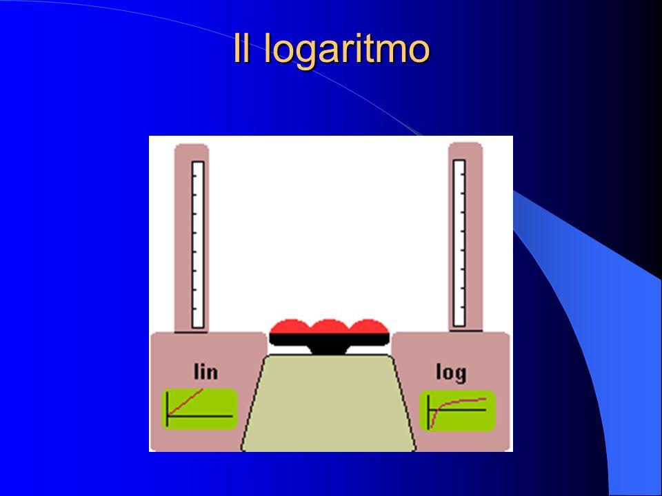 Il logaritmo Una scala logaritmica consente la compressione di un intervallo di valori che altrimenti sarebbe troppo ampio per essere rappresentato su