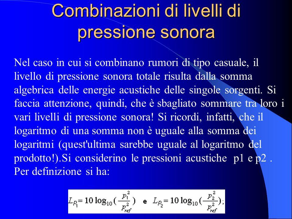 Livello di pressione sonora Poiché l'intensità acustica è proporzionale al quadrato del valore rms della pressione acustica, il livello di pressione s
