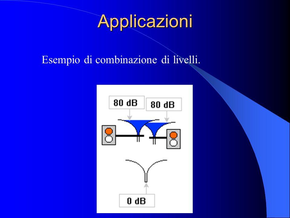 Applicazioni Il livello totale ottenuto sommando due livelli uguali è maggiore di 3 dB rispetto al valore dei singoli livelli. Se sono presenti N live