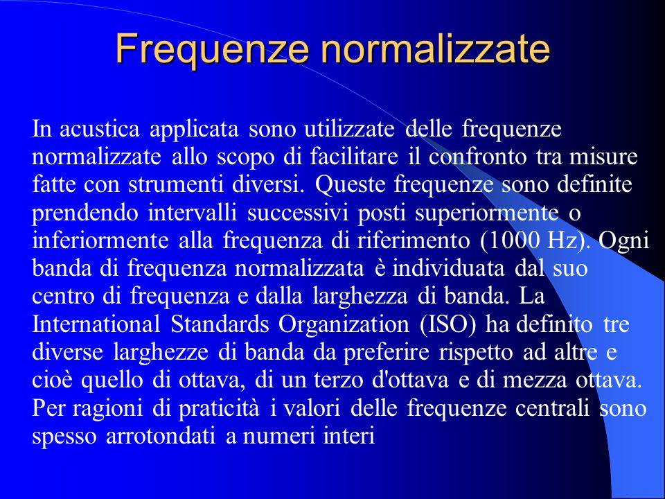 Scala di frequenza Uno spettro sonoro è composto da un ampio numero di frequenze, ognuna con il proprio livello associato. Nella pratica, la scala di