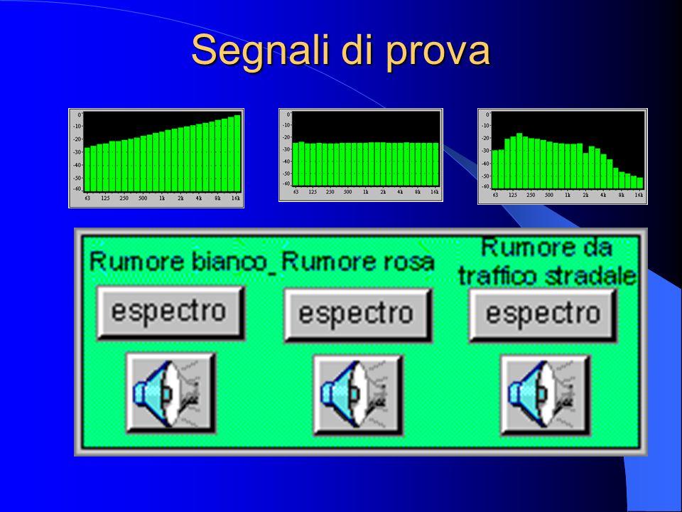 Segnali di prova In acustica applicata si utilizzano spesso dei segnali di prova, come toni puri; rumore bianco, rumore casuale che ha livello costant