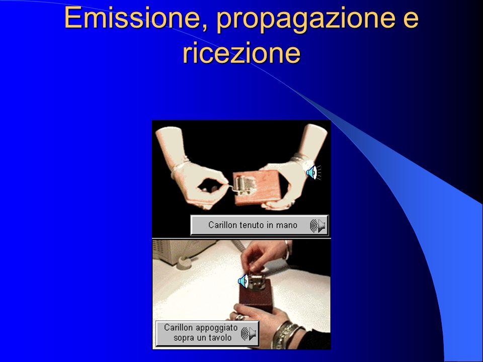 L'emissione è il meccanismo utilizzato da una sorgente sonora per produrre i moti oscillatori delle particelle del mezzo circostante. La propagazione