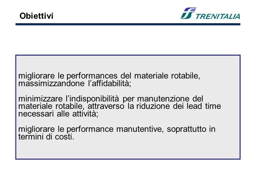 migliorare le performances del materiale rotabile, massimizzandone laffidabilità; minimizzare lindisponibilità per manutenzione del materiale rotabile