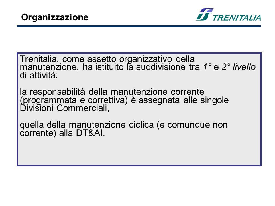 Trenitalia, come assetto organizzativo della manutenzione, ha istituito la suddivisione tra 1° e 2° livello di attività: la responsabilità della manutenzione corrente (programmata e correttiva) è assegnata alle singole Divisioni Commerciali, quella della manutenzione ciclica (e comunque non corrente) alla DT&AI.
