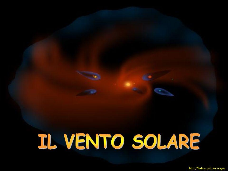 Flusso di plasma ionizzato e di campo magnetico che ha origine sul Sole… e si propaga nello spazio interstellare per effetto della differenza di pressione: P gas =4 mPa; P int =10 -13 -10 -12 Pa