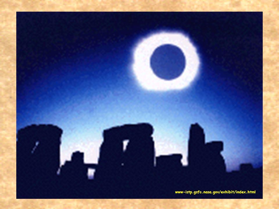 Inizio del 1950: primi modelli teorici Cosa si conosceva del Sole a quei tempi? www-istp.gsfc.nasa.gov/exhibit/index.html