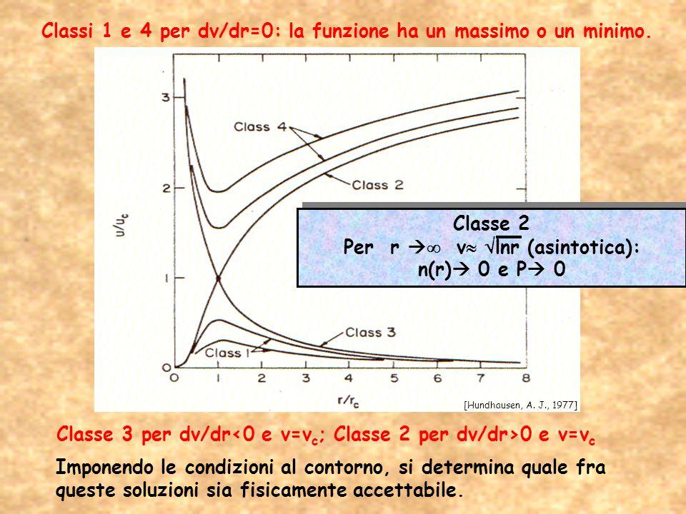 Imponendo le condizioni al contorno, si determina quale fra queste soluzioni sia fisicamente accettabile. Classe 2 Per r v lnr (asintotica): n(r) 0 e