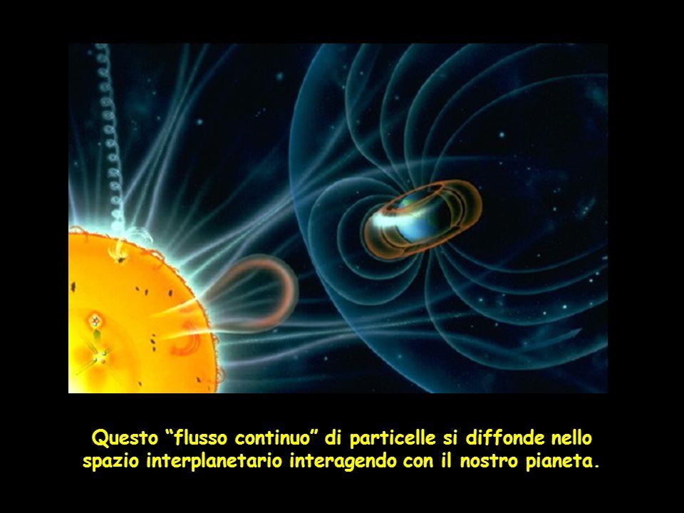 Questo flusso continuo di particelle si diffonde nello spazio interplanetario interagendo con il nostro pianeta.