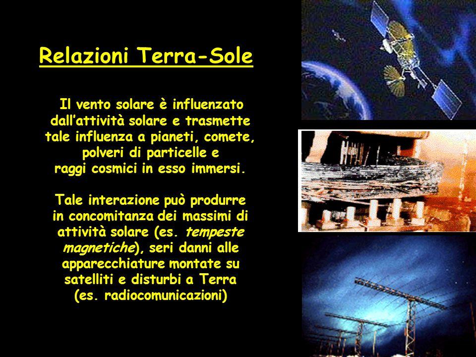 Relazioni Terra-Sole Il vento solare è influenzato dallattività solare e trasmette tale influenza a pianeti, comete, polveri di particelle e raggi cos