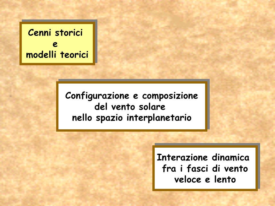 Cenni storici e modelli teorici Cenni storici e modelli teorici Configurazione e composizione del vento solare nello spazio interplanetario Configuraz