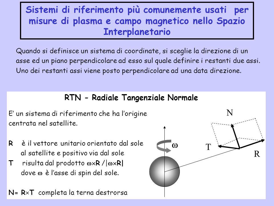 T N R Quando si definisce un sistema di coordinate, si sceglie la direzione di un asse ed un piano perpendicolare ad esso sul quale definire i restant
