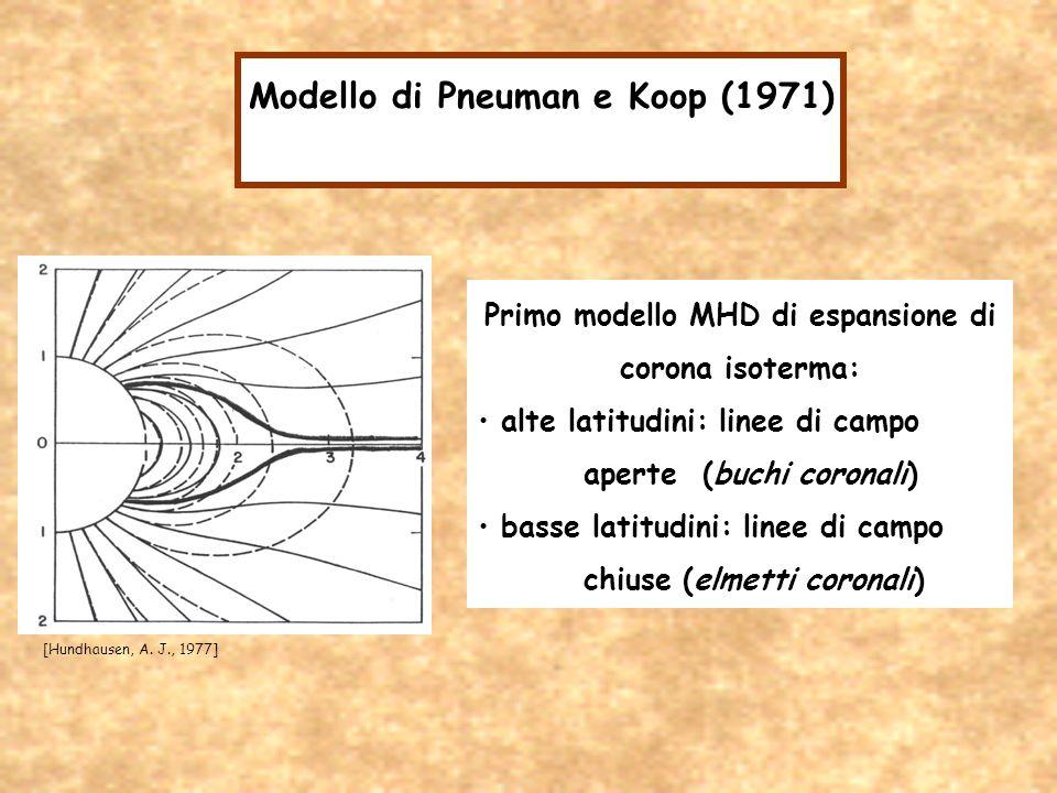 Modello di Pneuman e Koop (1971) Primo modello MHD di espansione di corona isoterma: alte latitudini: linee di campo aperte (buchi coronali) basse lat