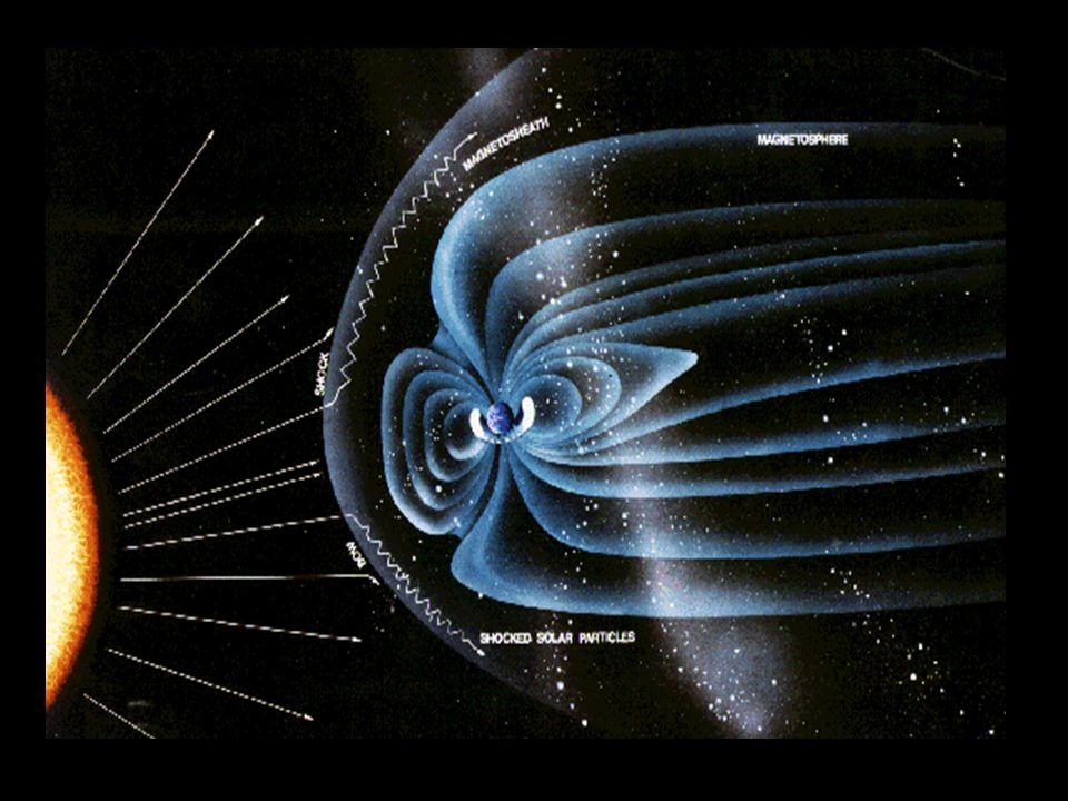 r o 1.4R S r c 5 R S v(r>r c )> c s vento supersonico r A 10 R S v(r>r A )> c A vento super-Alfvénico VENTO SOLARE COROTANTEVENTO EMESSO RADIALMENTE Per r v cost n(r) 0 P 0 Il campo magnetico, essendo congelato nel plasma, viene trascinato nello spazio interplanetario dal flusso di vento solare.