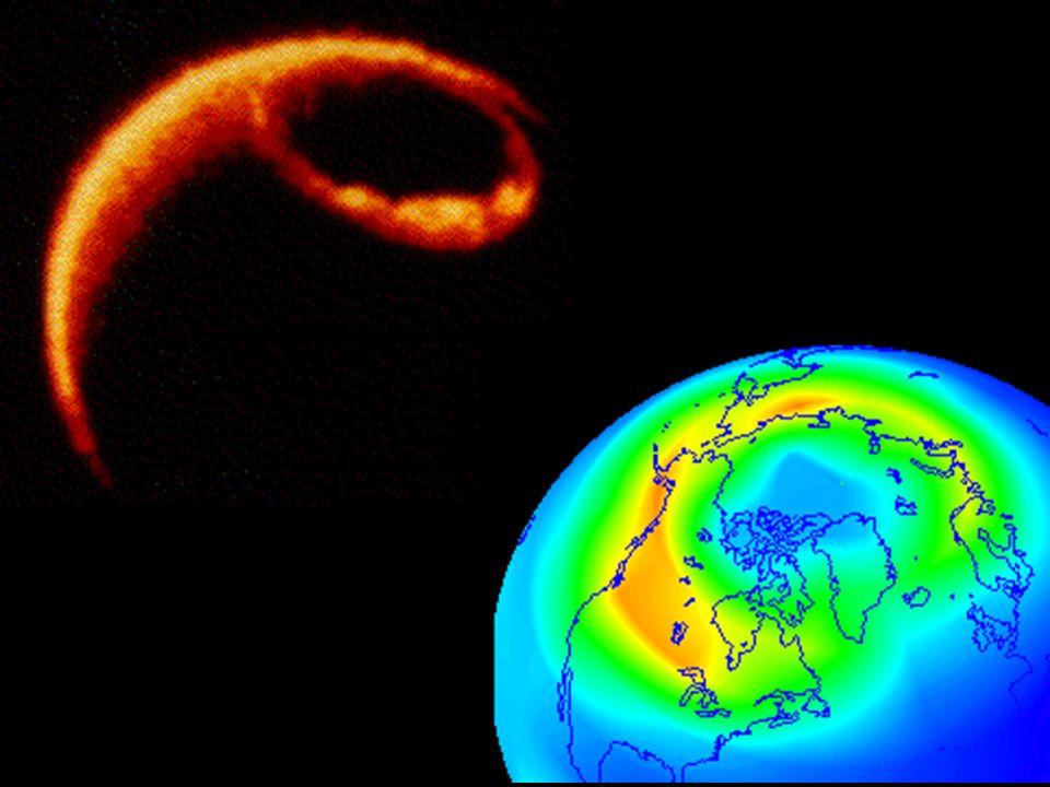 Al minimo solare, in cui vale la descrizione di dipolo, il vento lento (300-400 Km/s) viene emesso dalle regioni di campo magnetico chiuso (elmetti coronali, di colatitudine 90 ) e si propaga lungo il foglio di corrente interplanetario; il vento veloce (700-800 Km/s), invece, ha origine nelle zone aperte di campo magnetico (buchi coronali posti a 110 ) e, solo per effetto dellincrespatura del current sheet interplanetario,si estende fino al piano equatoriale.