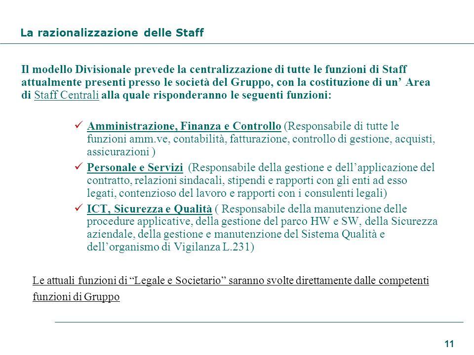 11 La razionalizzazione delle Staff Il modello Divisionale prevede la centralizzazione di tutte le funzioni di Staff attualmente presenti presso le so