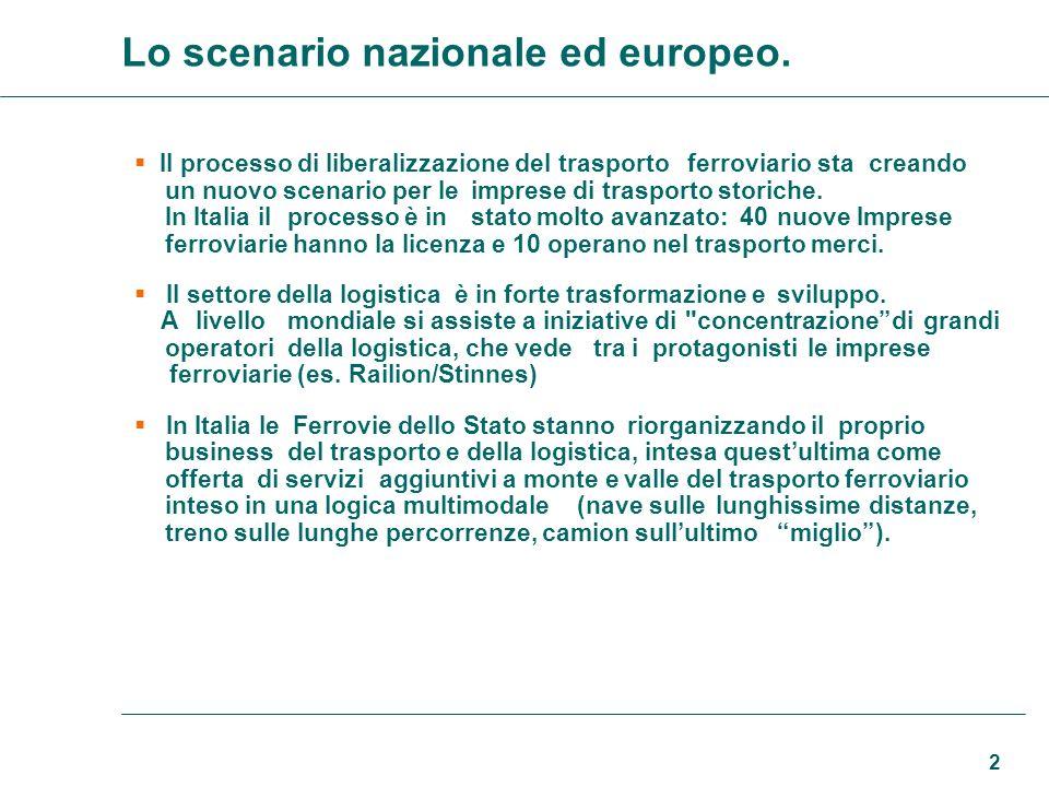 2 Il processo di liberalizzazione del trasporto ferroviario sta creando un nuovo scenario per le imprese di trasporto storiche. In Italia il processo