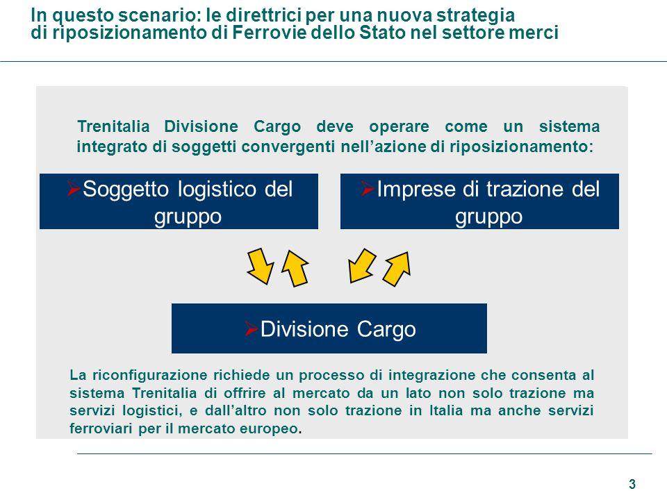 4 FS Logistica : un player nazionale con consolidati know how in specifiche filiere merceologiche.