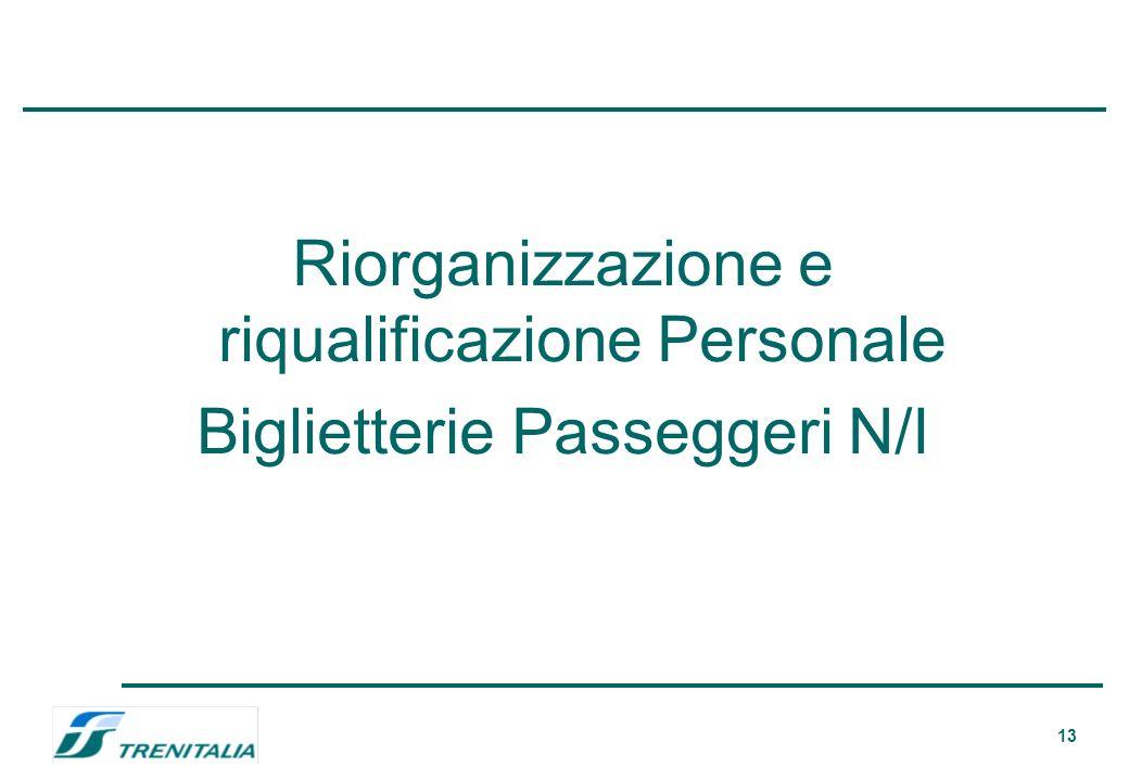 13 Riorganizzazione e riqualificazione Personale Biglietterie Passeggeri N/I
