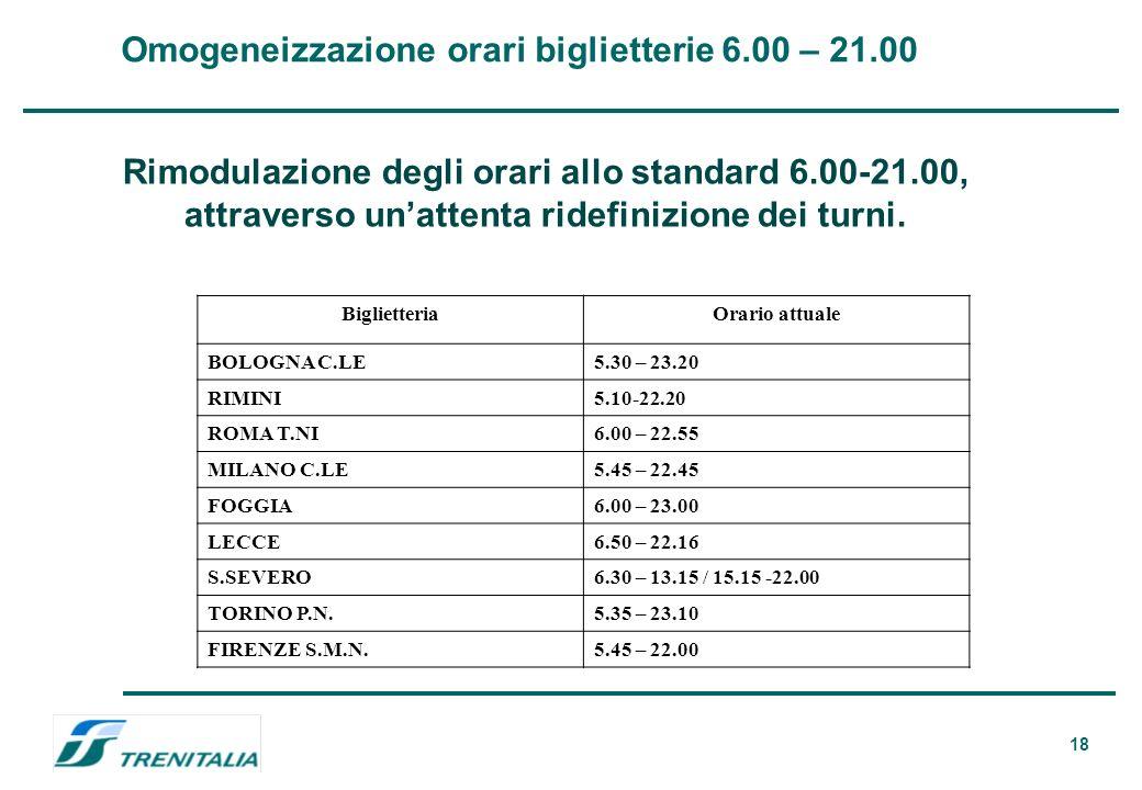 18 Omogeneizzazione orari biglietterie 6.00 – 21.00 Rimodulazione degli orari allo standard 6.00-21.00, attraverso unattenta ridefinizione dei turni.
