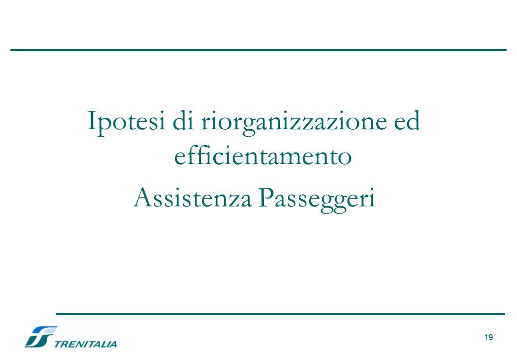 19 Ipotesi di riorganizzazione ed efficientamento Assistenza Passeggeri