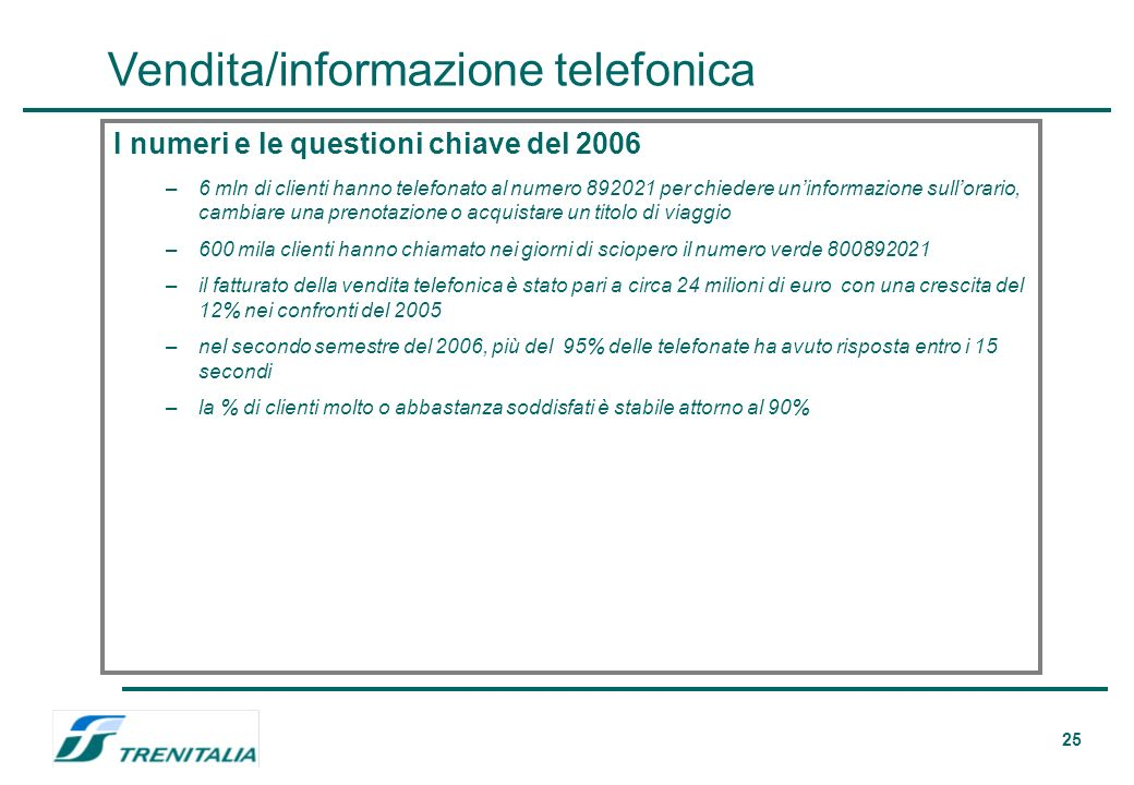 25 Vendita/informazione telefonica I numeri e le questioni chiave del 2006 –6 mln di clienti hanno telefonato al numero 892021 per chiedere uninformazione sullorario, cambiare una prenotazione o acquistare un titolo di viaggio –600 mila clienti hanno chiamato nei giorni di sciopero il numero verde 800892021 –il fatturato della vendita telefonica è stato pari a circa 24 milioni di euro con una crescita del 12% nei confronti del 2005 –nel secondo semestre del 2006, più del 95% delle telefonate ha avuto risposta entro i 15 secondi –la % di clienti molto o abbastanza soddisfati è stabile attorno al 90%