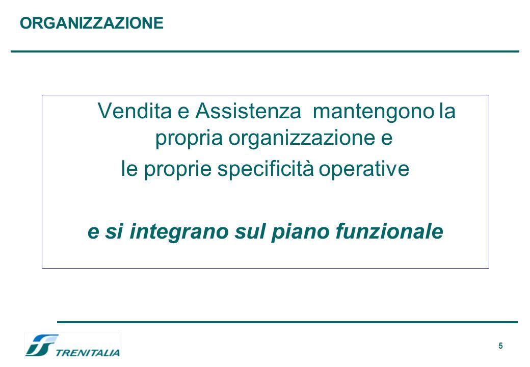 5 ORGANIZZAZIONE Vendita e Assistenza mantengono la propria organizzazione e le proprie specificità operative e si integrano sul piano funzionale