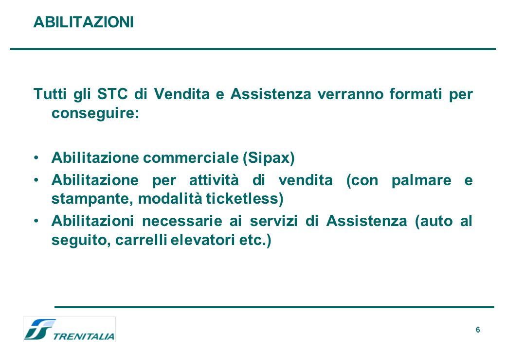 27 Il nuovo servizio V/IT - Vendita e informazione telefonica Data di inizio:………………….