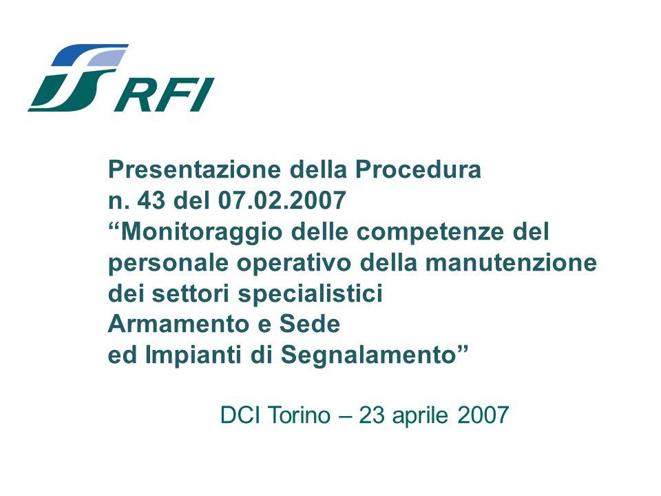 1 Presentazione della Procedura n. 43 del 07.02.2007 Monitoraggio delle competenze del personale operativo della manutenzione dei settori specialistic