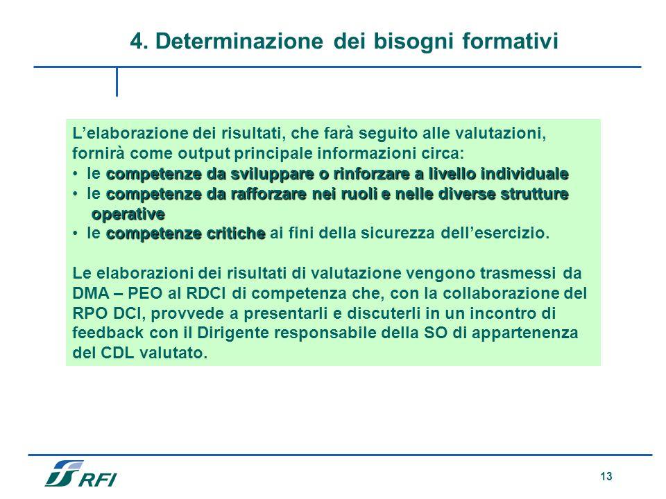 13 4.Determinazione dei bisogni formativi Lelaborazione dei risultati, che farà seguito alle valutazioni, fornirà come output principale informazioni