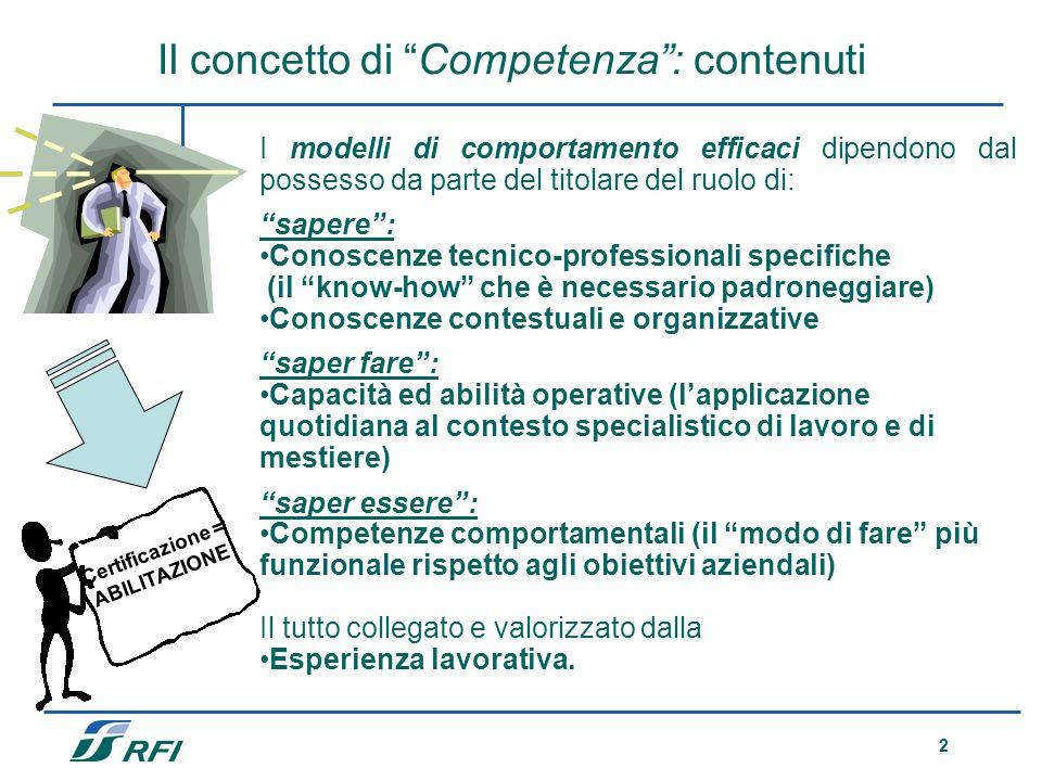 2 I modelli di comportamento efficaci dipendono dal possesso da parte del titolare del ruolo di: sapere: Conoscenze tecnico-professionali specifiche (